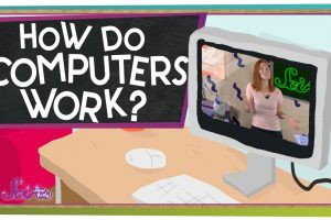 How Do Computers Work? - #CSforAll